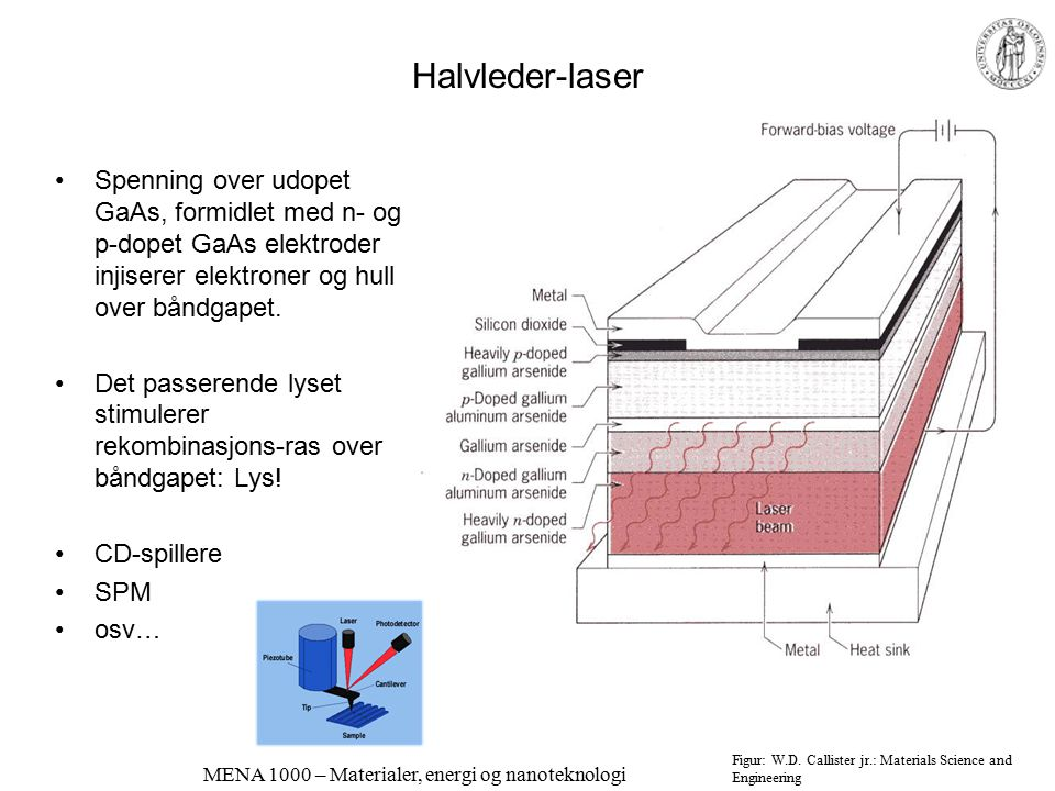 MENA 1000 – Materialer, energi og nanoteknologi Lasere