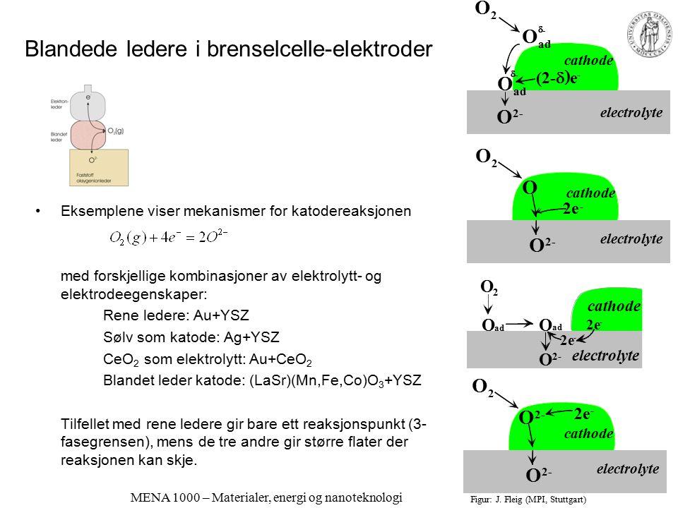 MENA 1000 – Materialer, energi og nanoteknologi Blandede ledere i elektroder for batterier og akkumulatorer; Interkalasjonsmaterialer Elektrodemateria