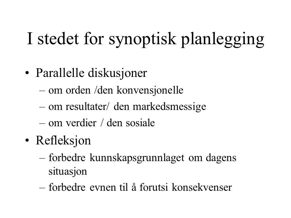 I stedet for synoptisk planlegging Parallelle diskusjoner –om orden /den konvensjonelle –om resultater/ den markedsmessige –om verdier / den sosiale Refleksjon –forbedre kunnskapsgrunnlaget om dagens situasjon –forbedre evnen til å forutsi konsekvenser