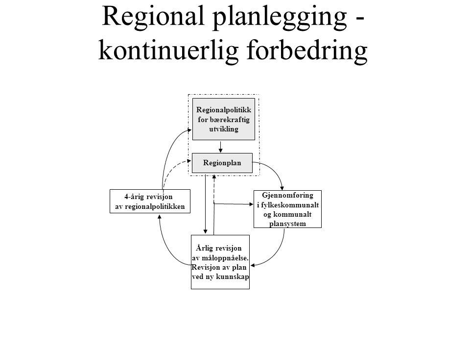 Regional planlegging - kontinuerlig forbedring Regionalpolitikk for bærekraftig utvikling Regionplan Gjennomføring i fylkeskommunalt og kommunalt plansystem 4-årig revisjon av regionalpolitikken Årlig revisjon av måloppnåelse.