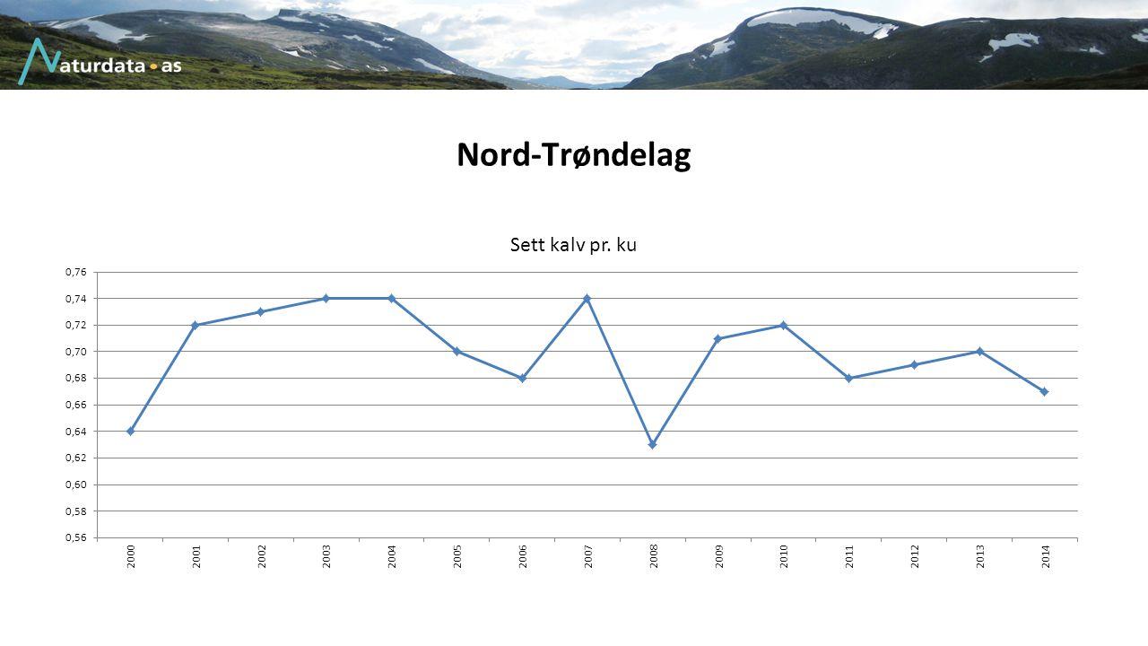 Reproduksjon Figur 5.Sett kalv pr. kalvku og sett andel ku med kalv i Inderøy i 2000-2014.
