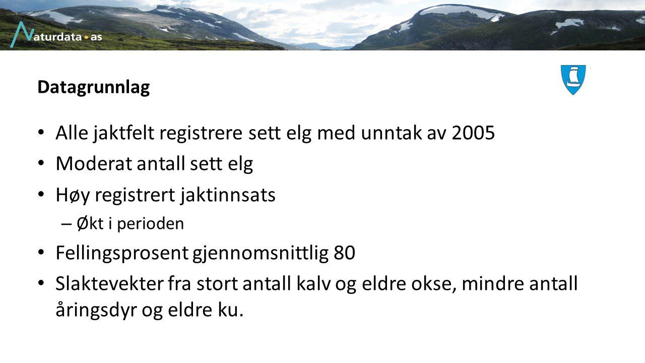 Datagrunnlag Alle jaktfelt registrere sett elg med unntak av 2005 Moderat antall sett elg Høy registrert jaktinnsats – Økt i perioden Fellingsprosent