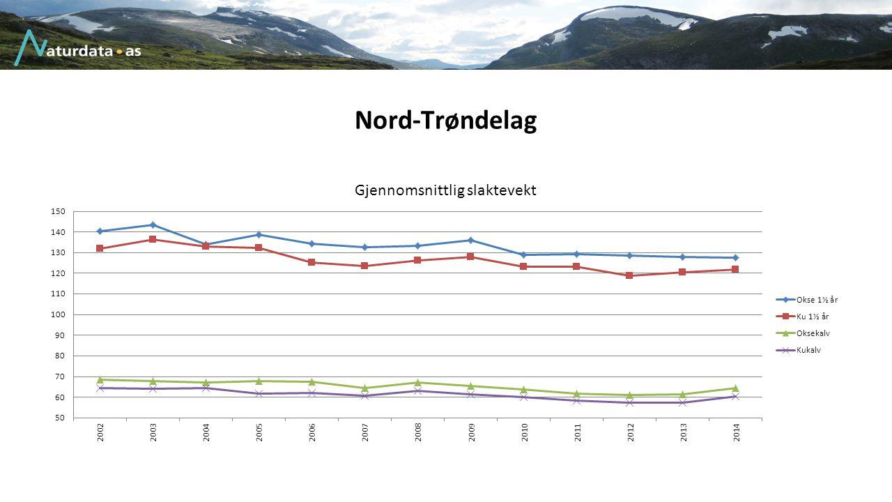 Fallvilt Figur 7.Fallvilt (irregulær avgang) fordelt på årsak i Inderøy kommune.