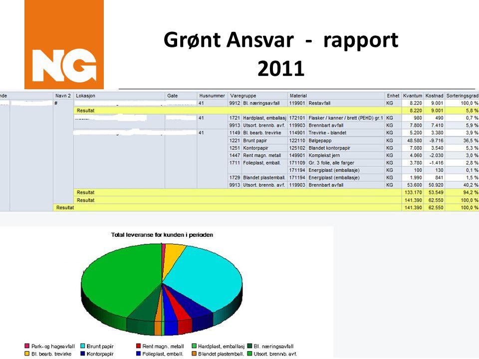 Grønt Ansvar - rapport 2011