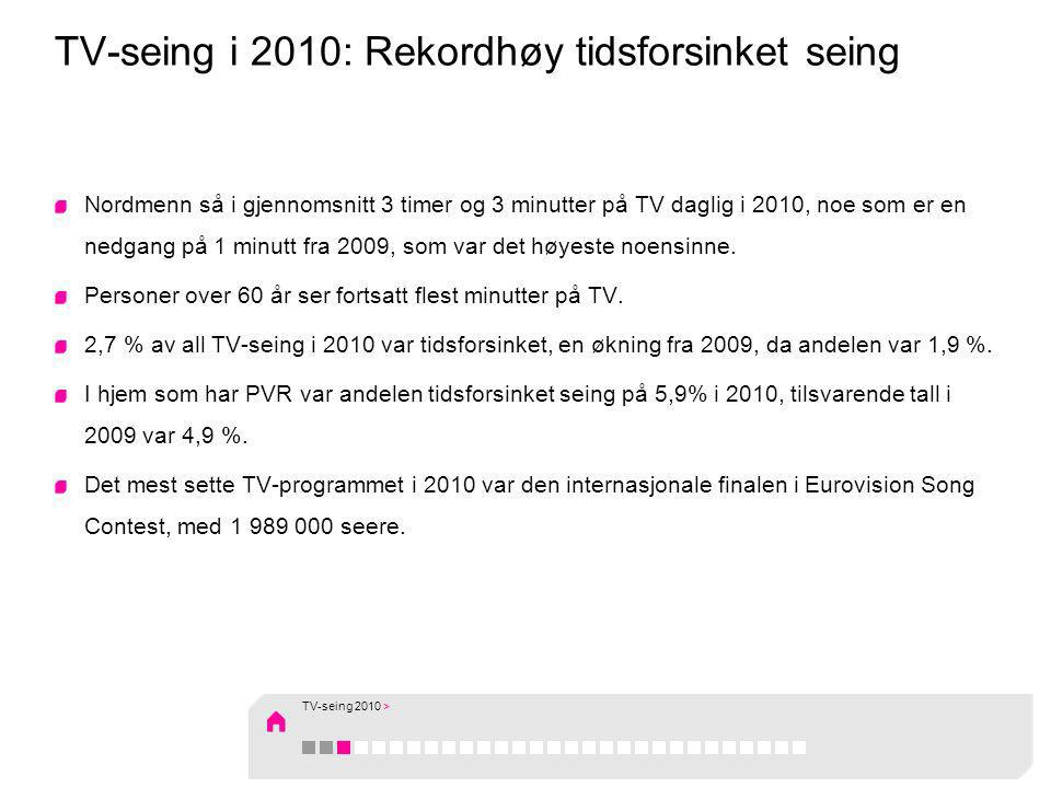 TV-seing i 2010: Rekordhøy tidsforsinket seing Nordmenn så i gjennomsnitt 3 timer og 3 minutter på TV daglig i 2010, noe som er en nedgang på 1 minutt