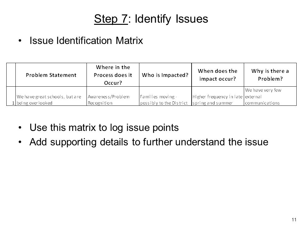 Step 7: Identify Issues Issue Identification Matrix Use this matrix to log issue points Add supporting details to further understand the issue 11