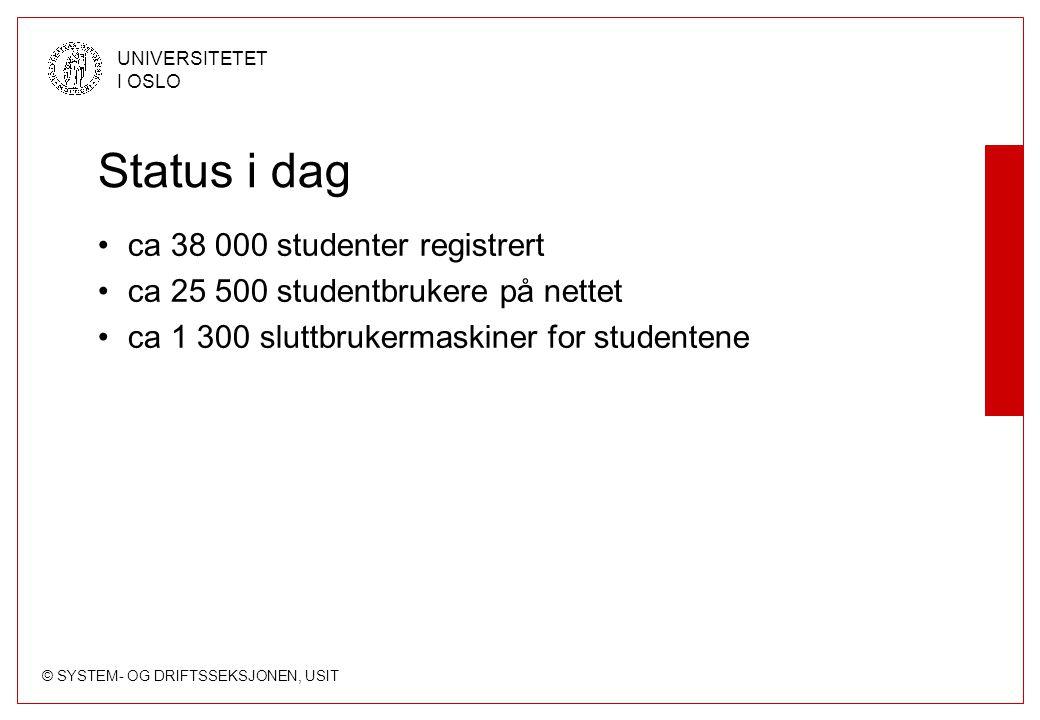 © SYSTEM- OG DRIFTSSEKSJONEN, USIT UNIVERSITETET I OSLO Status i dag ca 38 000 studenter registrert ca 25 500 studentbrukere på nettet ca 1 300 sluttbrukermaskiner for studentene