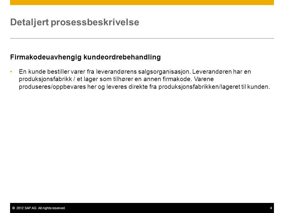 ©2012 SAP AG. All rights reserved.4 Detaljert prosessbeskrivelse Firmakodeuavhengig kundeordrebehandling En kunde bestiller varer fra leverandørens sa