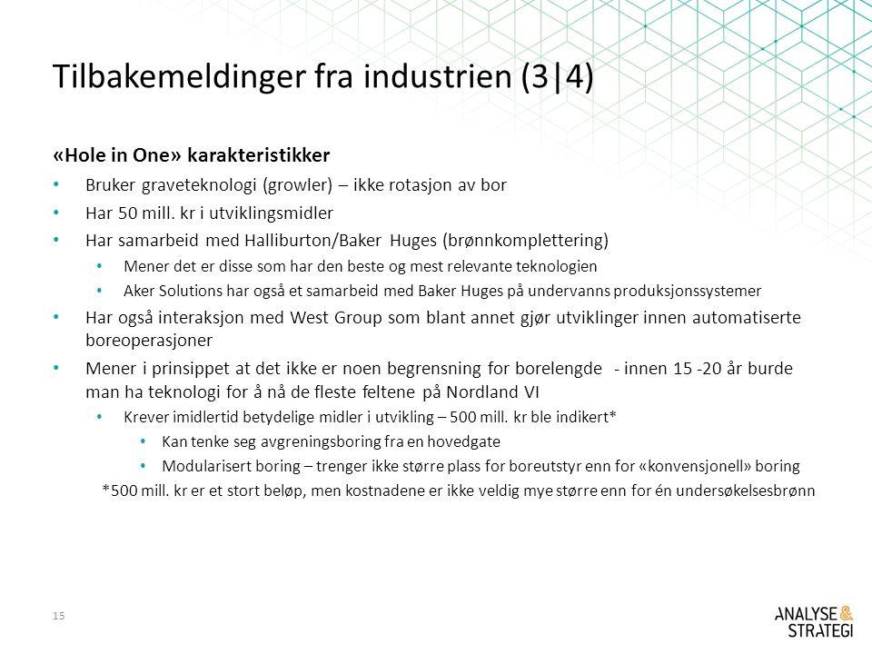 Tilbakemeldinger fra industrien (3|4) «Hole in One» karakteristikker Bruker graveteknologi (growler) – ikke rotasjon av bor Har 50 mill.