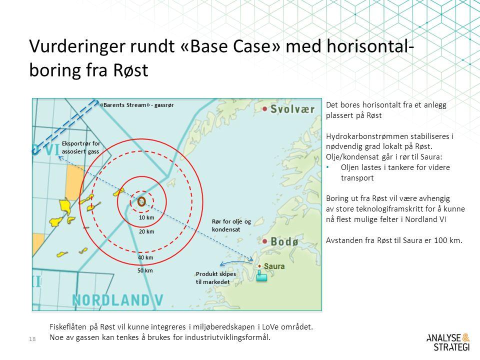 Vurderinger rundt «Base Case» med horisontal- boring fra Røst 18 Det bores horisontalt fra et anlegg plassert på Røst Hydrokarbonstrømmen stabiliseres i nødvendig grad lokalt på Røst.