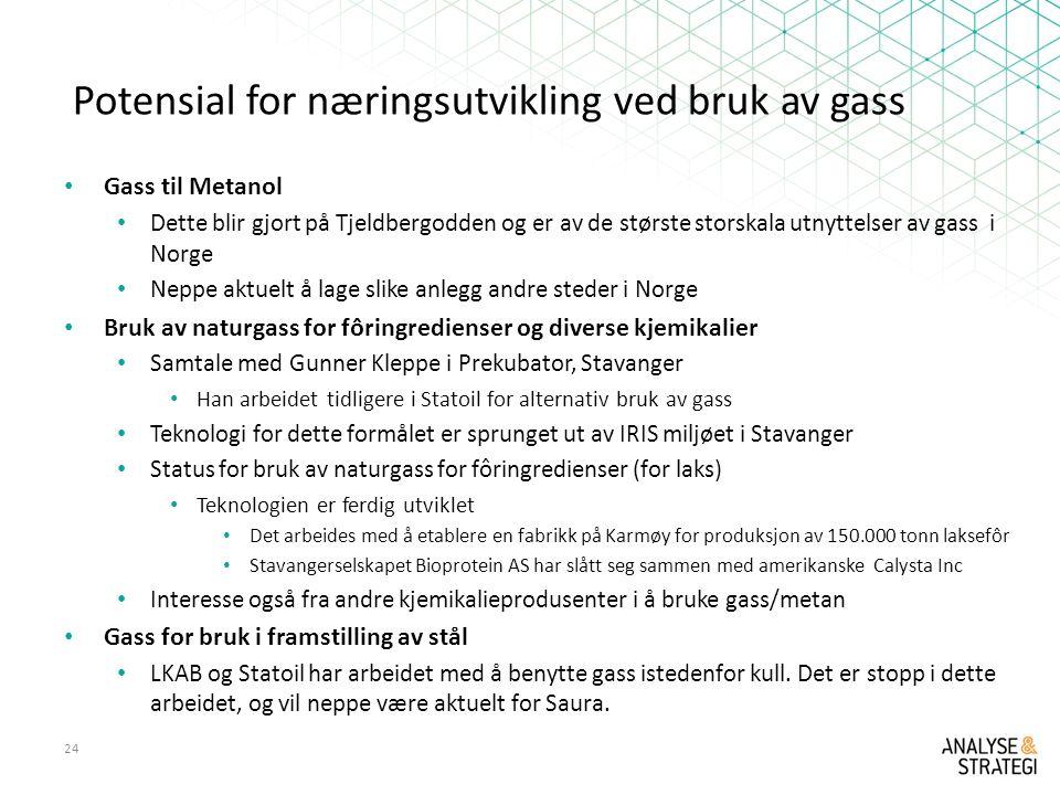 Potensial for næringsutvikling ved bruk av gass Gass til Metanol Dette blir gjort på Tjeldbergodden og er av de største storskala utnyttelser av gass i Norge Neppe aktuelt å lage slike anlegg andre steder i Norge Bruk av naturgass for fôringredienser og diverse kjemikalier Samtale med Gunner Kleppe i Prekubator, Stavanger Han arbeidet tidligere i Statoil for alternativ bruk av gass Teknologi for dette formålet er sprunget ut av IRIS miljøet i Stavanger Status for bruk av naturgass for fôringredienser (for laks) Teknologien er ferdig utviklet Det arbeides med å etablere en fabrikk på Karmøy for produksjon av 150.000 tonn laksefôr Stavangerselskapet Bioprotein AS har slått seg sammen med amerikanske Calysta Inc Interesse også fra andre kjemikalieprodusenter i å bruke gass/metan Gass for bruk i framstilling av stål LKAB og Statoil har arbeidet med å benytte gass istedenfor kull.