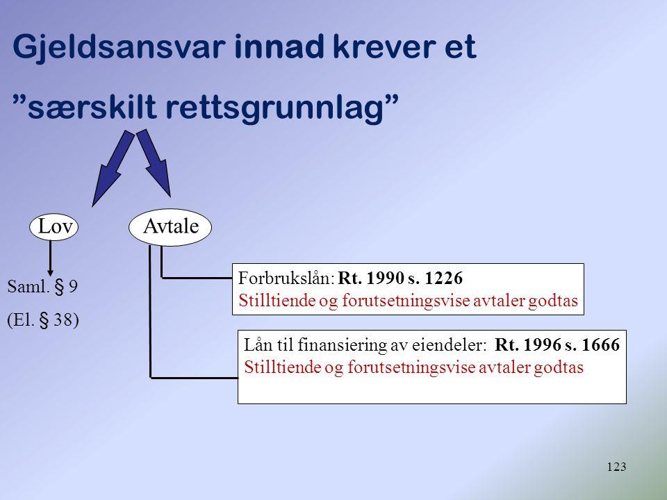 """123 Gjeldsansvar innad krever et """"særskilt rettsgrunnlag"""" Saml. § 9 (El. § 38) Forbrukslån: Rt. 1990 s. 1226 Stilltiende og forutsetningsvise avtaler"""