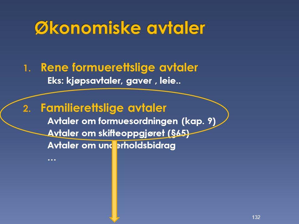 1. Rene formuerettslige avtaler Eks: kjøpsavtaler, gaver, leie.. 2. Familierettslige avtaler Avtaler om formuesordningen (kap. 9) Avtaler om skifteopp