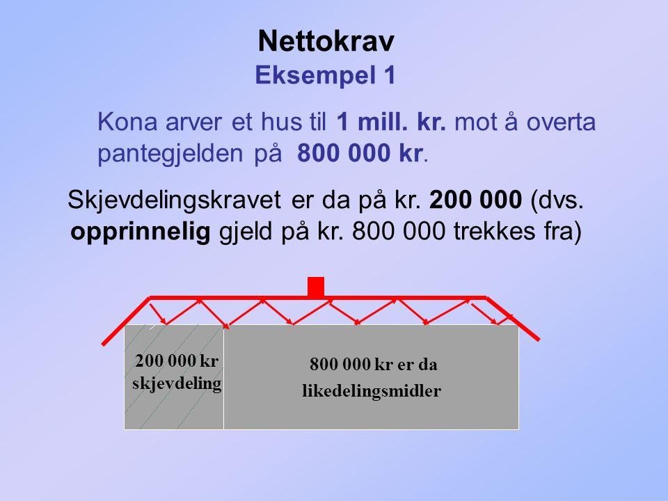 Nettokrav Eksempel 1 Kona arver et hus til 1 mill. kr. mot å overta pantegjelden på 800 000 kr. Skjevdelingskravet er da på kr. 200 000 (dvs. opprinne