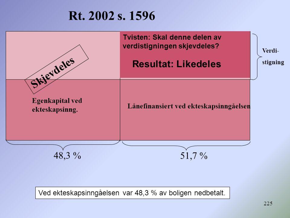 225 Egenkapital ved ekteskapsinng. Lånefinansiert ved ekteskapsinngåelsen 48,3 % 51,7 % Verdi- stigning Rt. 2002 s. 1596 Ved ekteskapsinngåelsen var 4