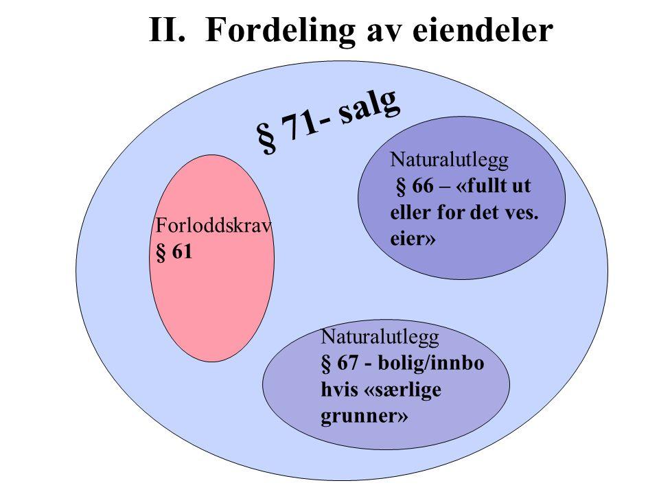 Forloddskrav § 61 Naturalutlegg § 66 – «fullt ut eller for det ves. eier» Naturalutlegg § 67 - bolig/innbo hvis «særlige grunner» § 71- salg II. Forde