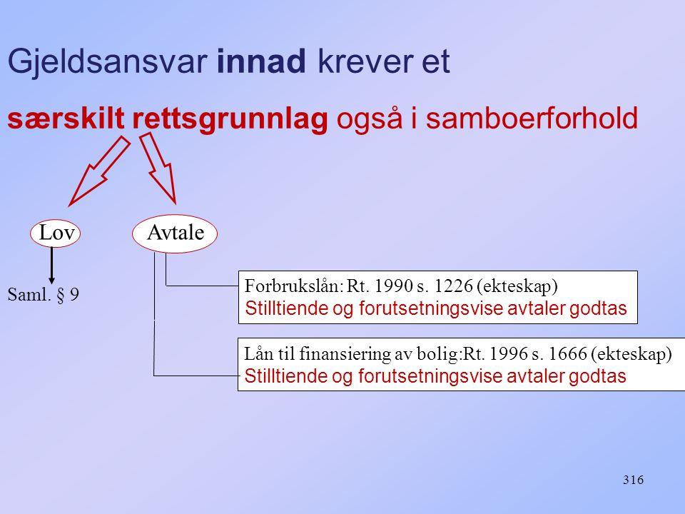 316 Gjeldsansvar innad krever et særskilt rettsgrunnlag også i samboerforhold Saml. § 9 Forbrukslån: Rt. 1990 s. 1226 (ekteskap) Stilltiende og foruts