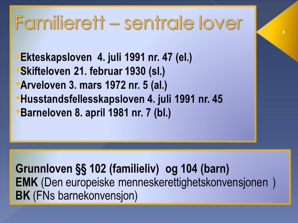 25 Sentrale virkninger av separasjon 1.Gir adgang til senere skilsmisse, jfr.