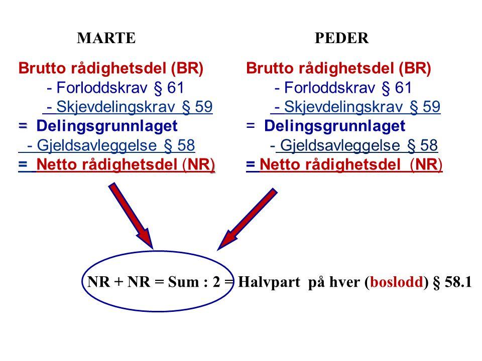 MARTEPEDER NR + NR = Sum : 2 = Halvpart på hver (boslodd) § 58.1 Brutto rådighetsdel (BR) - Forloddskrav § 61 - Skjevdelingskrav § 59 = Delingsgrunnla