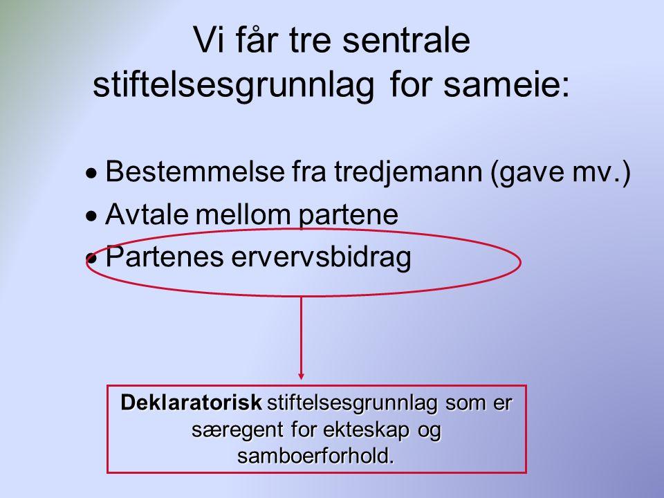 Vi får tre sentrale stiftelsesgrunnlag for sameie:  Bestemmelse fra tredjemann (gave mv.)  Avtale mellom partene  Partenes ervervsbidrag Deklarator