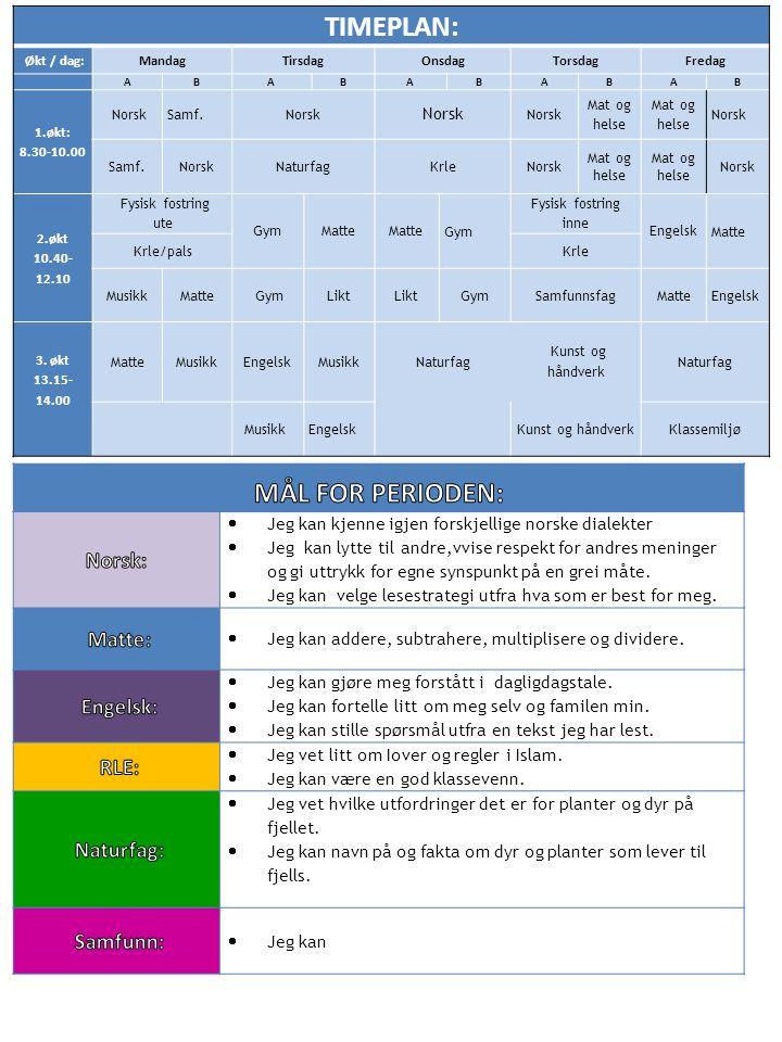 TIMEPLAN: Økt / dag:MandagTirsdagOnsdagTorsdagFredag ABABABABAB 1.økt: 8.30-10.00 Norsk Samf.Norsk Mat og helse Norsk Samf.Norsk Naturfag KrleNorsk Mat og helse Norsk 2.økt 10.40- 12.10 Fysisk fostring ute GymMatte Gym Fysisk fostring inne Engelsk Matte Krle/palsKrle Musikk Matte Gym Likt GymSamfunnsfagMatte Engelsk 3.