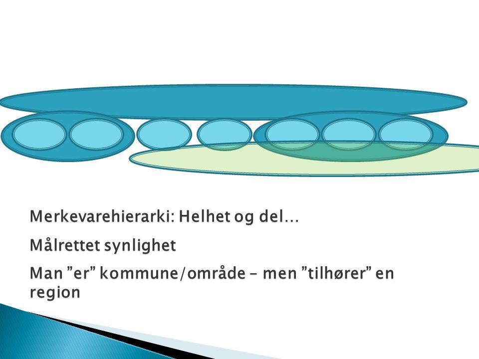 Merkevarehierarki: Helhet og del… Målrettet synlighet Man er kommune/område – men tilhører en region