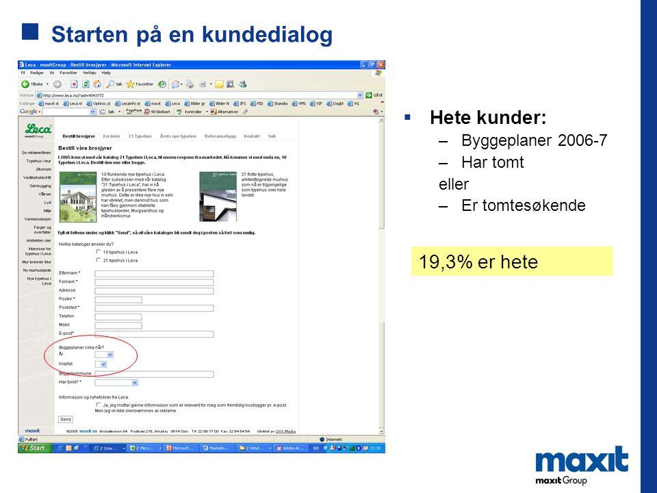 Starten på en kundedialog http://www.leca.no/?aid=904377 2  Hete kunder: –Byggeplaner 2006-7 –Har tomt eller –Er tomtesøkende 19,3% er hete