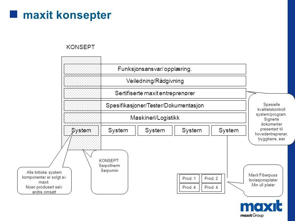 maxit konsepter System Alle kritiske system komponenter er solgt av maxit. Noen produsert selv andre omsatt Funksjonsansvar/ opplæring. Prod. 1Prod. 2