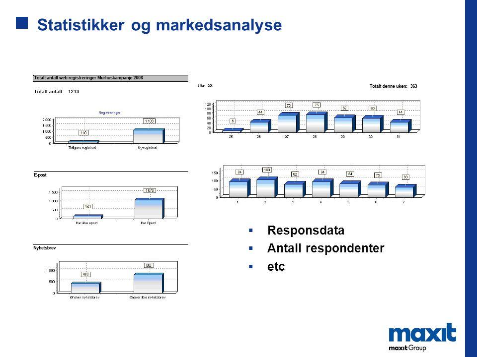 Statistikker og markedsanalyse  Responsdata  Antall respondenter  etc