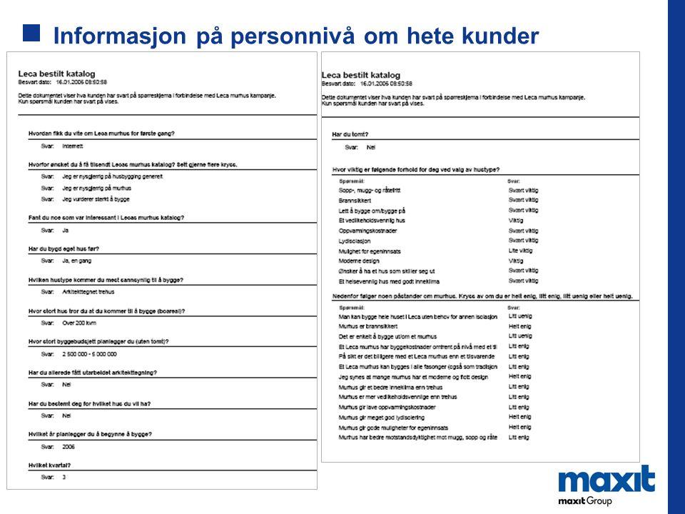 Informasjon på personnivå om hete kunder