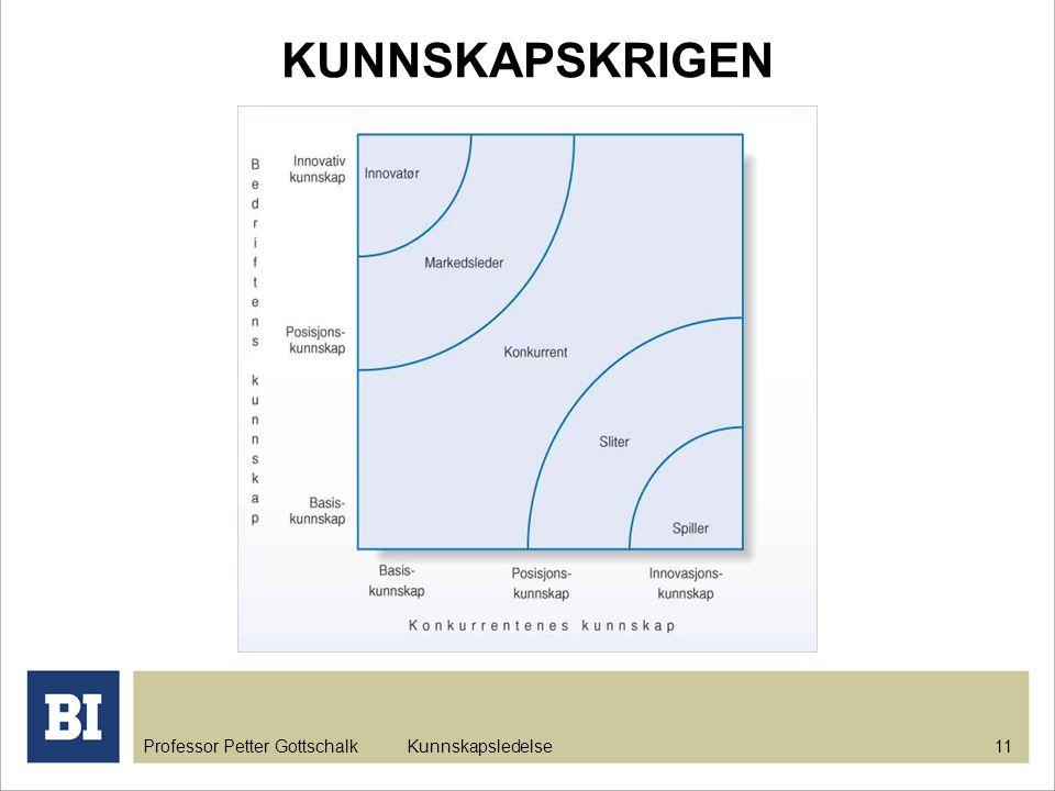 Professor Petter Gottschalk Kunnskapsledelse 11 KUNNSKAPSKRIGEN