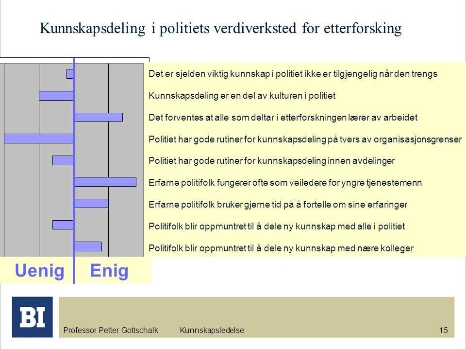 Professor Petter Gottschalk Kunnskapsledelse 15 Kunnskapsdeling i politiets verdiverksted for etterforsking Uenig Enig Det er sjelden viktig kunnskap
