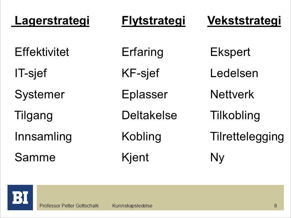 Professor Petter Gottschalk Kunnskapsledelse 8 Lagerstrategi Flytstrategi Vekststrategi EffektivitetErfaringEkspert IT-sjefKF-sjefLedelsen SystemerEpl