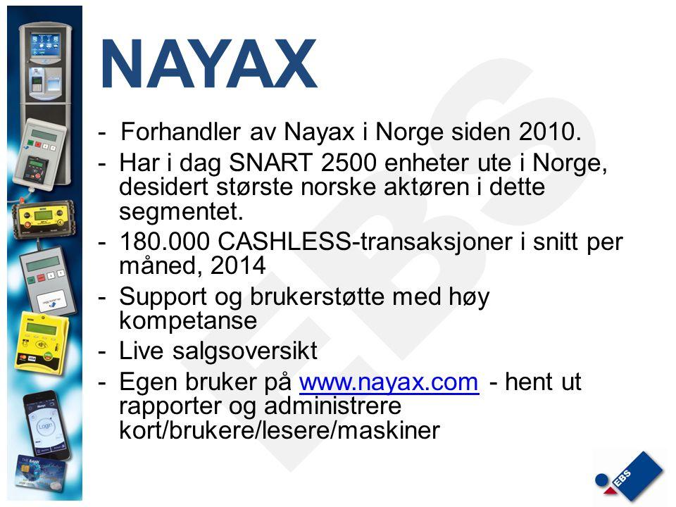 NAYAX - Forhandler av Nayax i Norge siden 2010. -Har i dag SNART 2500 enheter ute i Norge, desidert største norske aktøren i dette segmentet. -180.000