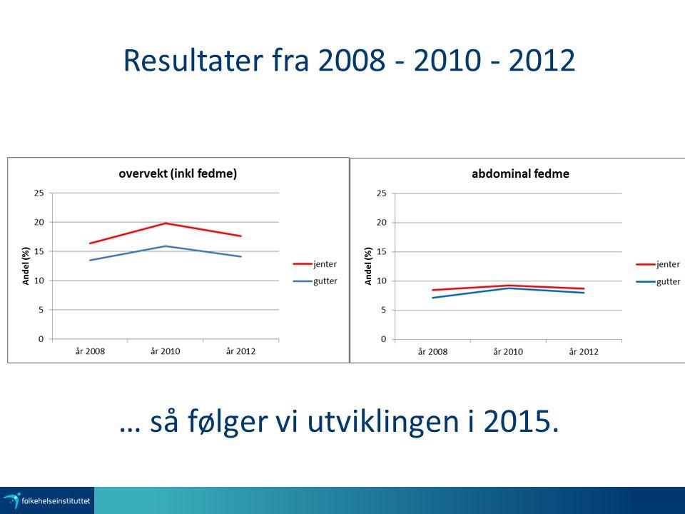Resultater fra 2008 - 2010 - 2012 … så følger vi utviklingen i 2015.