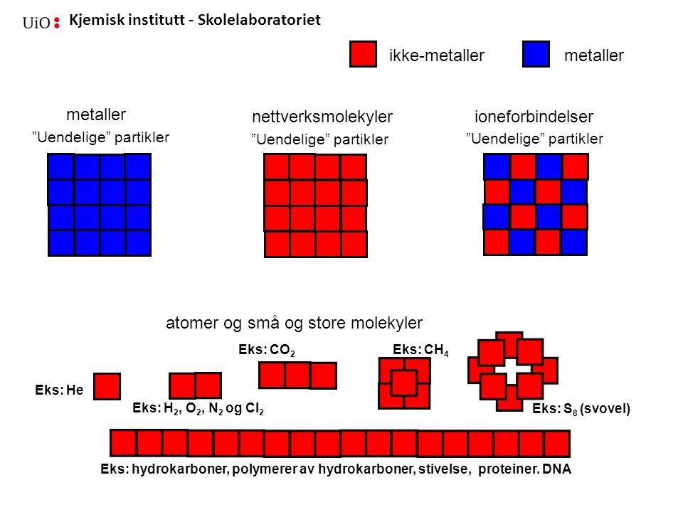 """Kjemisk institutt - Skolelaboratoriet metallerikke-metaller metaller nettverksmolekylerioneforbindelser atomer og små og store molekyler """"Uendelige"""" p"""