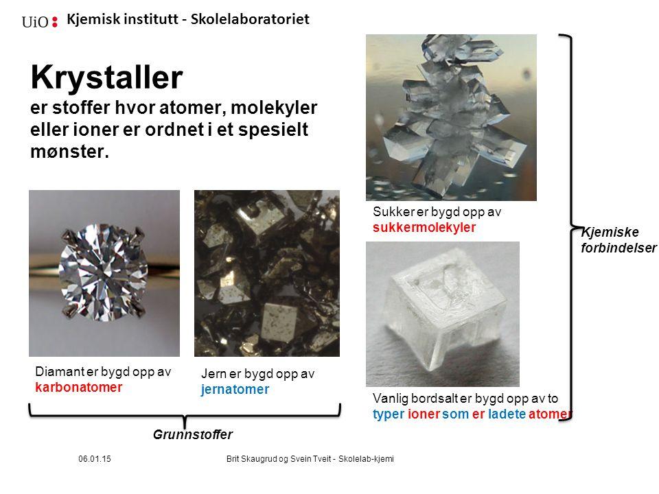 Kjemisk institutt - Skolelaboratoriet Krystaller er stoffer hvor atomer, molekyler eller ioner er ordnet i et spesielt mønster. Diamant er bygd opp av