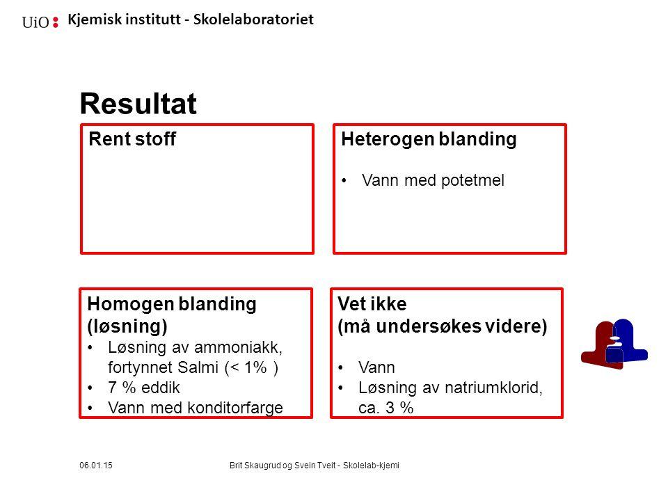 Kjemisk institutt - Skolelaboratoriet Resultat 06.01.15Brit Skaugrud og Svein Tveit - Skolelab-kjemi Rent stoff Vet ikke (må undersøkes videre) Vann Løsning av natriumklorid, ca.