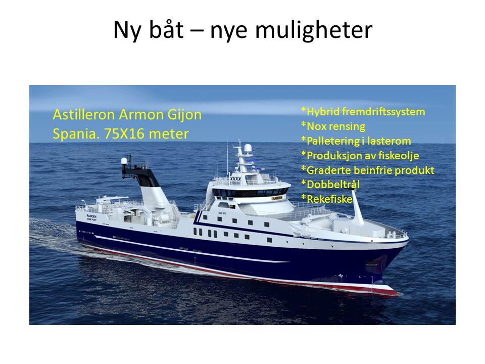 Ny båt – nye muligheter *Hybrid fremdriftssystem *Nox rensing *Palletering i lasterom *Produksjon av fiskeolje *Graderte beinfrie produkt *Dobbeltrål *Rekefiske Astilleron Armon Gijon Spania.