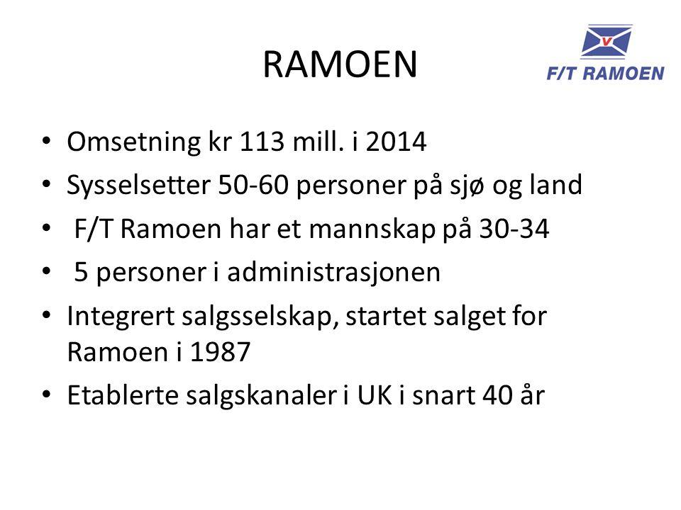 RAMOEN Omsetning kr 113 mill.