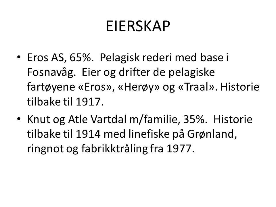 EIERSKAP Eros AS, 65%.Pelagisk rederi med base i Fosnavåg.