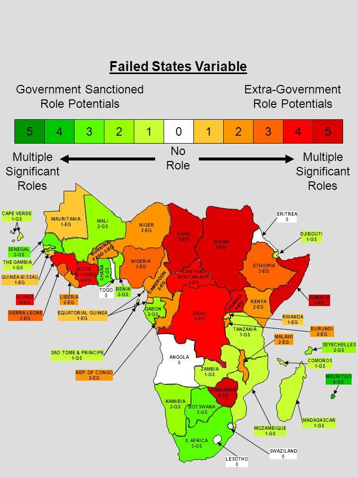 MAURITANIA 1-EG NIGER 2-EG MALI 2-GS SUDAN 5-EG CHAD 5-EG ETHIOPIA 3-EG ERITREA 0 DJIBOUTI 1-GS SOMALIA 5-EG KENYA 2-EG TANZANIA 1-GS MADAGASCAR 1-GS