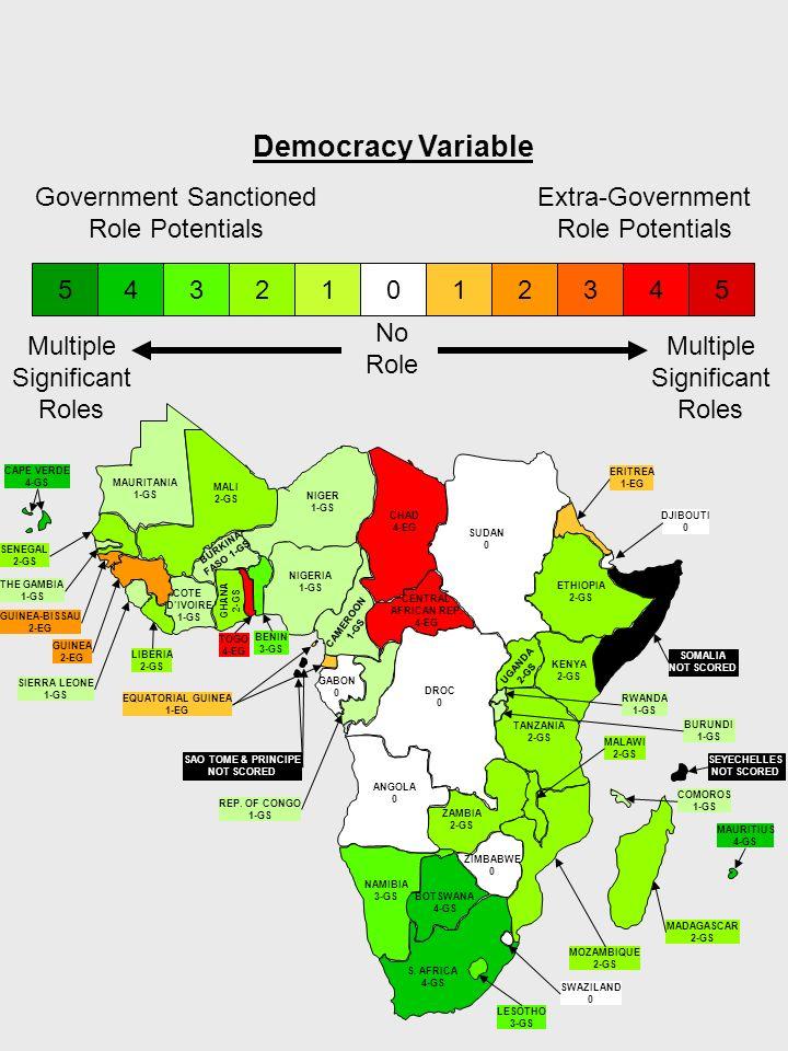 MAURITANIA 1-GS NIGER 1-GS MALI 2-GS SUDAN 0 CHAD 4-EG ETHIOPIA 2-GS ERITREA 1-EG DJIBOUTI 0 SOMALIA NOT SCORED KENYA 2-GS TANZANIA 2-GS MADAGASCAR 2-