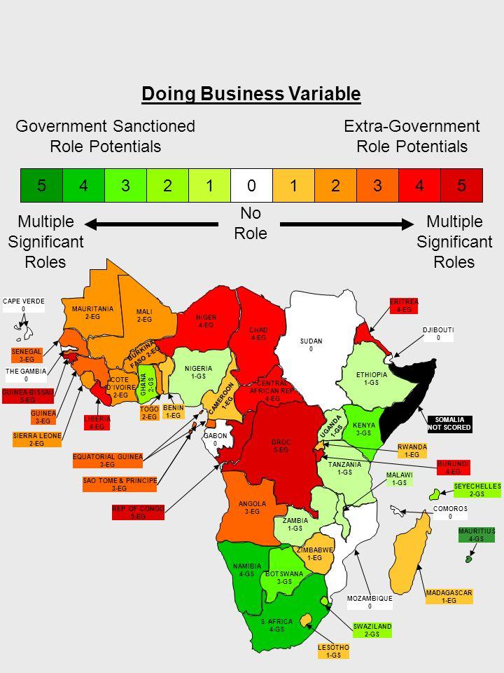 MAURITANIA 0 NIGER 0 MALI 1-GS SUDAN 4-EG CHAD 4-EG ETHIOPIA 0 ERITREA 1-GS DJIBOUTI 1-GS SOMALIA 5-EG KENYA 2-EG TANZANIA 2-GS MADAGASCAR 2-GS MOZAMBIQUE 1-GS SWAZILAND 2-GS LESOTHO 2-GS S.