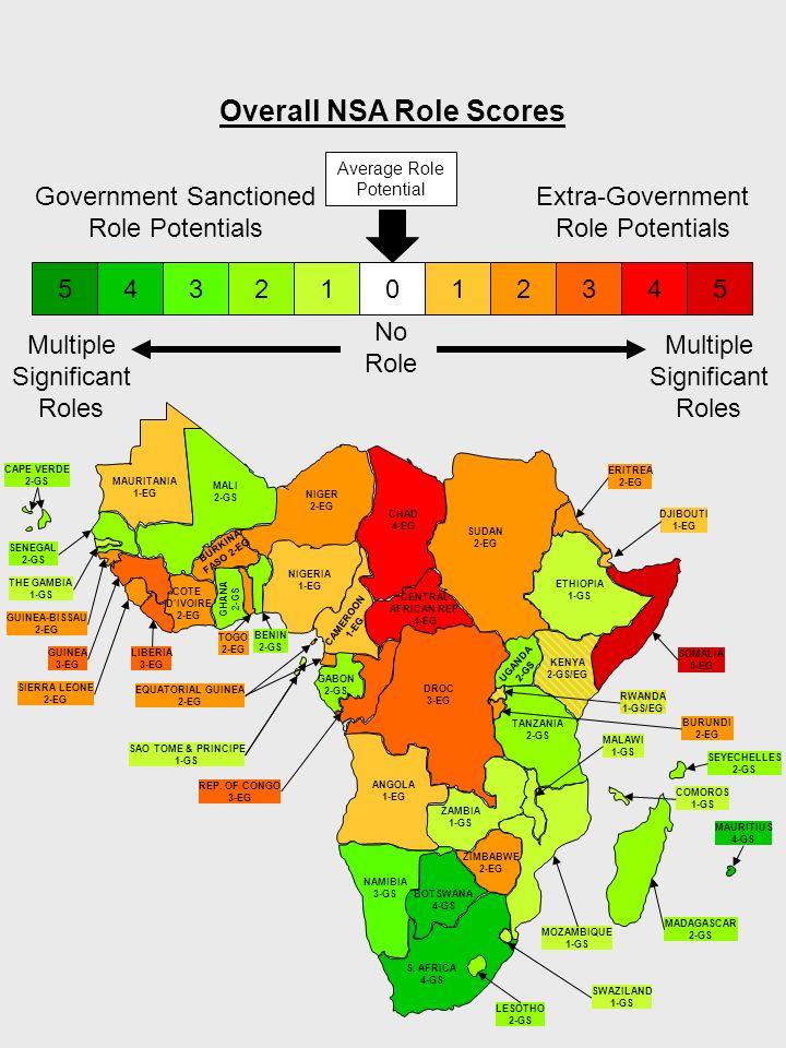 MAURITANIA 1-EG NIGER 2-EG MALI 2-GS SUDAN 2-EG CHAD 4-EG ETHIOPIA 1-GS ERITREA 2-EG DJIBOUTI 1-EG SOMALIA 5-EG KENYA 2-GS/EG TANZANIA 2-GS MADAGASCAR