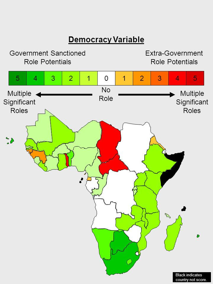Democracy Variable No Role Multiple Significant Roles Multiple Significant Roles 52123454310 Black indicates country not score.