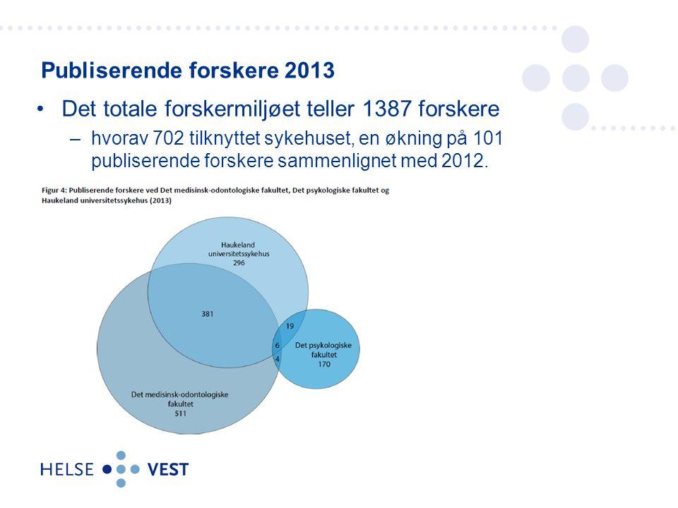 Det totale forskermiljøet teller 1387 forskere –hvorav 702 tilknyttet sykehuset, en økning på 101 publiserende forskere sammenlignet med 2012. Publise