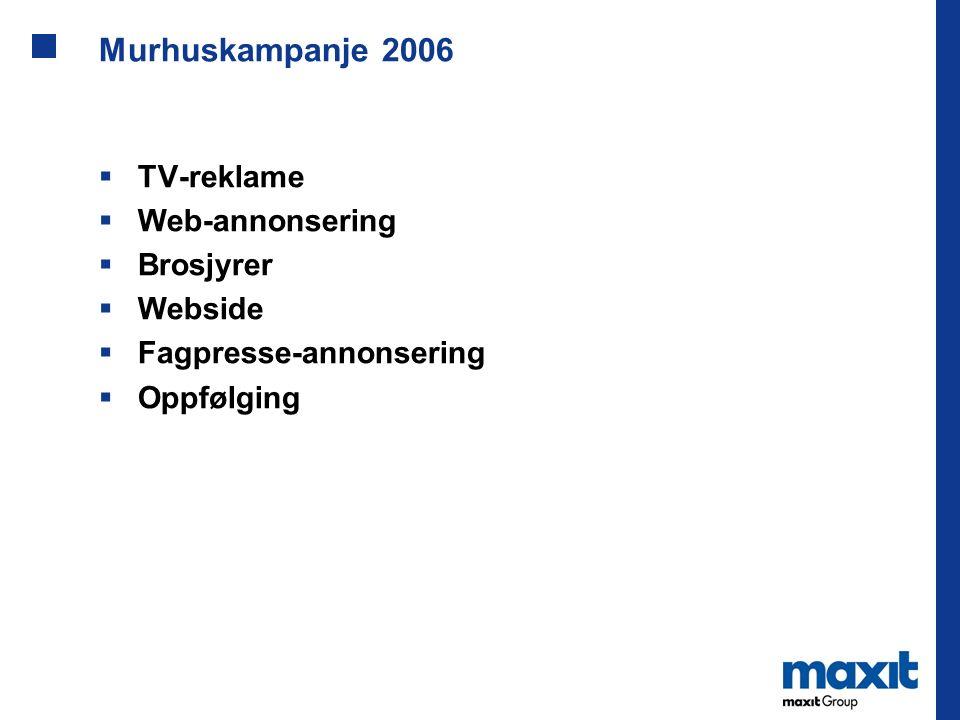 Murhuskampanje 2006  TV-reklame  Web-annonsering  Brosjyrer  Webside  Fagpresse-annonsering  Oppfølging