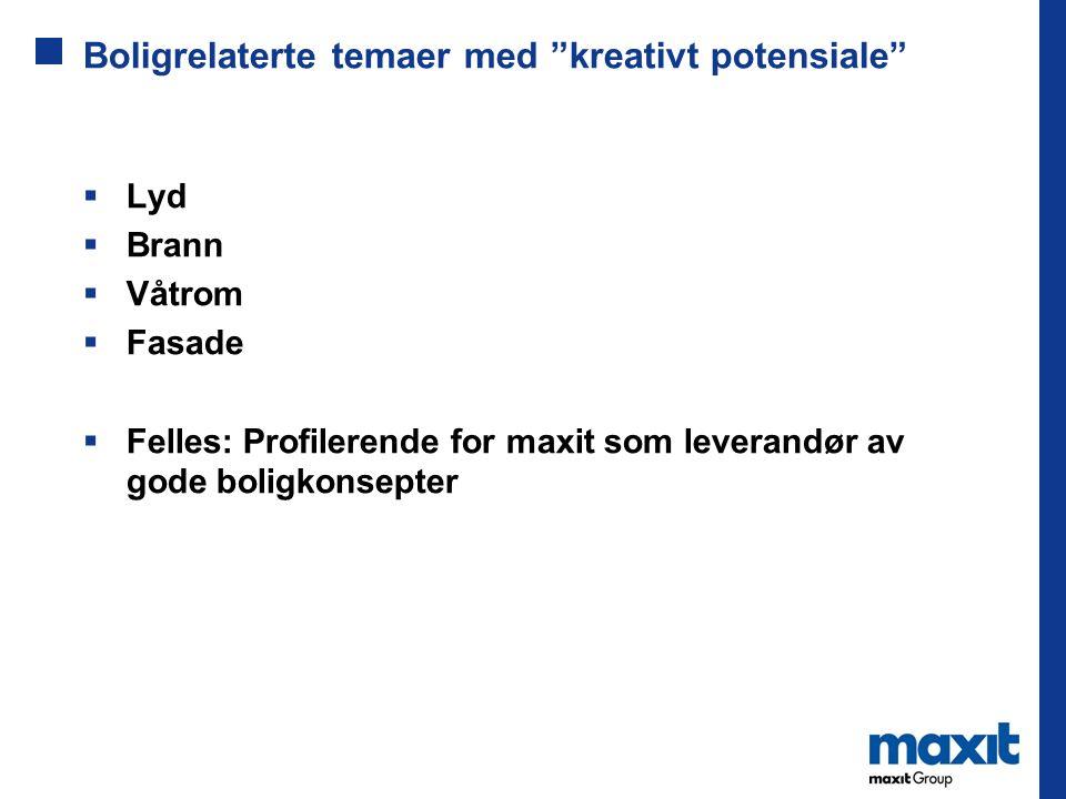 """Boligrelaterte temaer med """"kreativt potensiale""""  Lyd  Brann  Våtrom  Fasade  Felles: Profilerende for maxit som leverandør av gode boligkonsepter"""