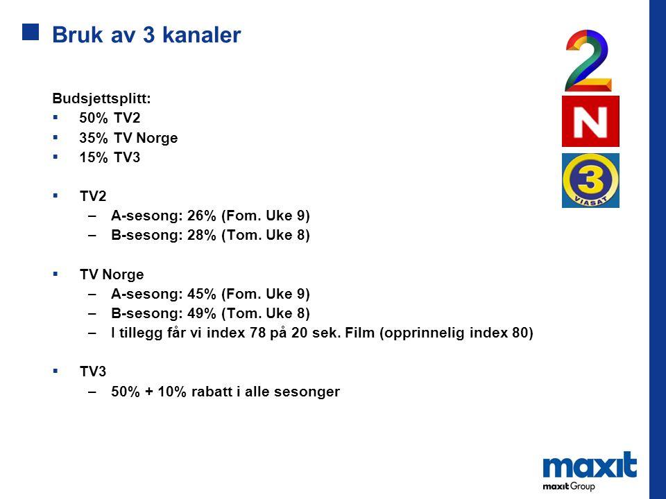 Bruk av 3 kanaler Budsjettsplitt:  50% TV2  35% TV Norge  15% TV3  TV2 –A-sesong: 26% (Fom. Uke 9) –B-sesong: 28% (Tom. Uke 8)  TV Norge –A-seson